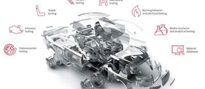 automotive design with car parts