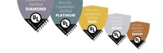 Image with shields of UL IoT Security Rating